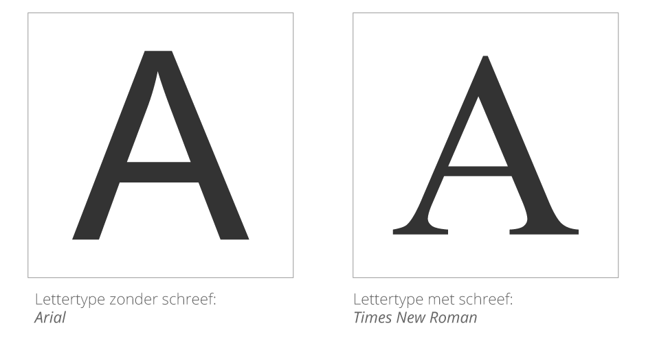 WEBRAND gratis inspiratie - Het juiste lettertype kiezen voor elk ontwerp - schreef en schreefloos